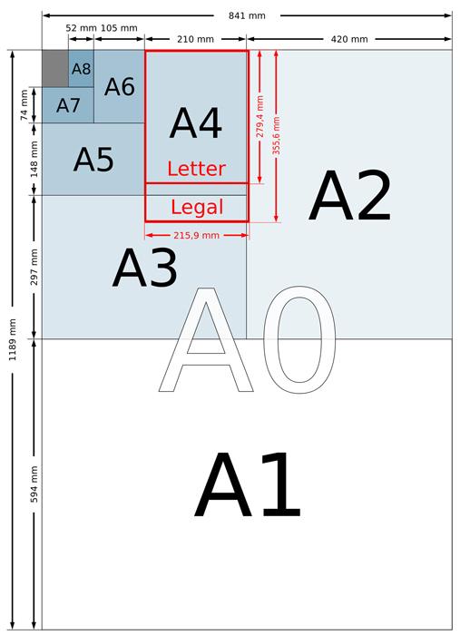 paberi formaat A